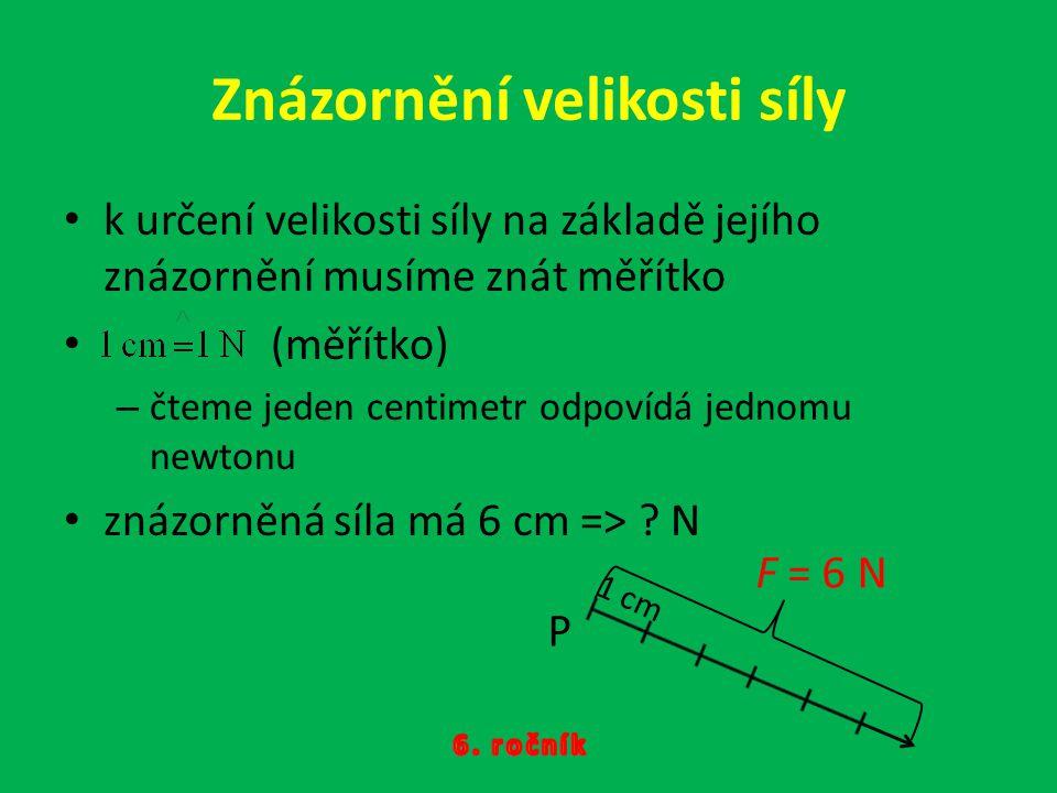 Znázornění velikosti síly k určení velikosti síly na základě jejího znázornění musíme znát měřítko (měřítko) –č–čteme jeden centimetr odpovídá jednomu