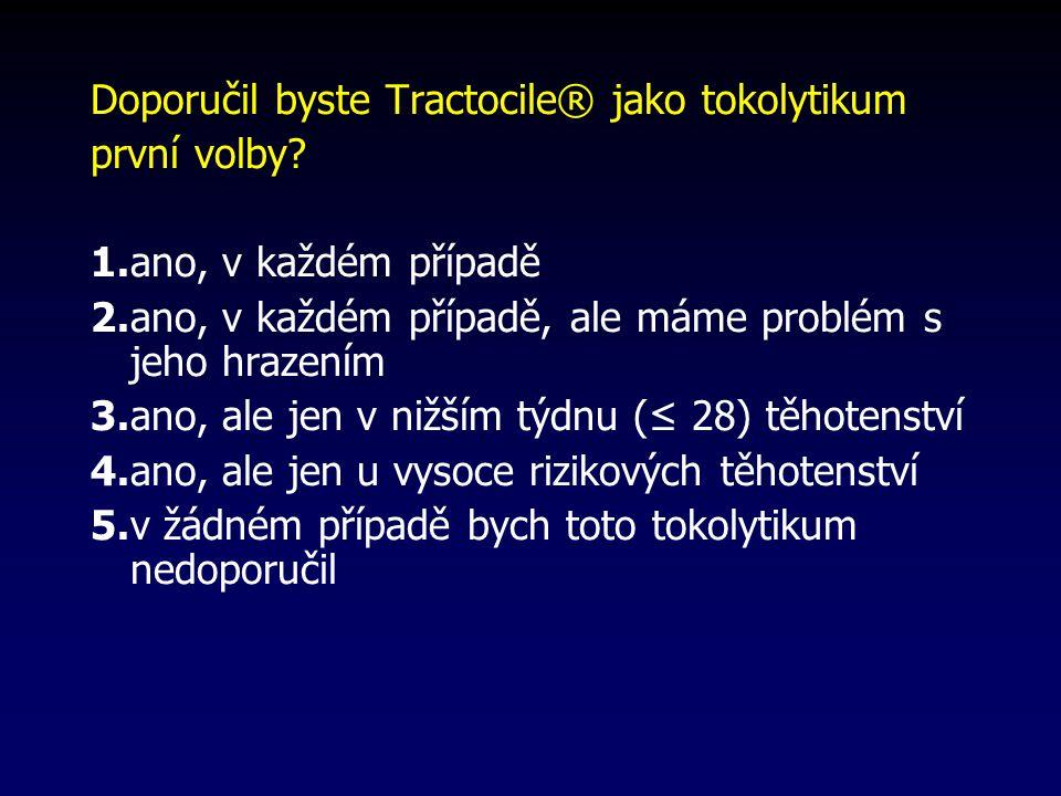Doporučil byste Tractocile® jako tokolytikum první volby.