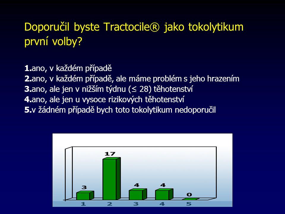 Doporučil byste Tractocile® jako tokolytikum první volby? 1.ano, v každém případě 2.ano, v každém případě, ale máme problém s jeho hrazením 3.ano, ale