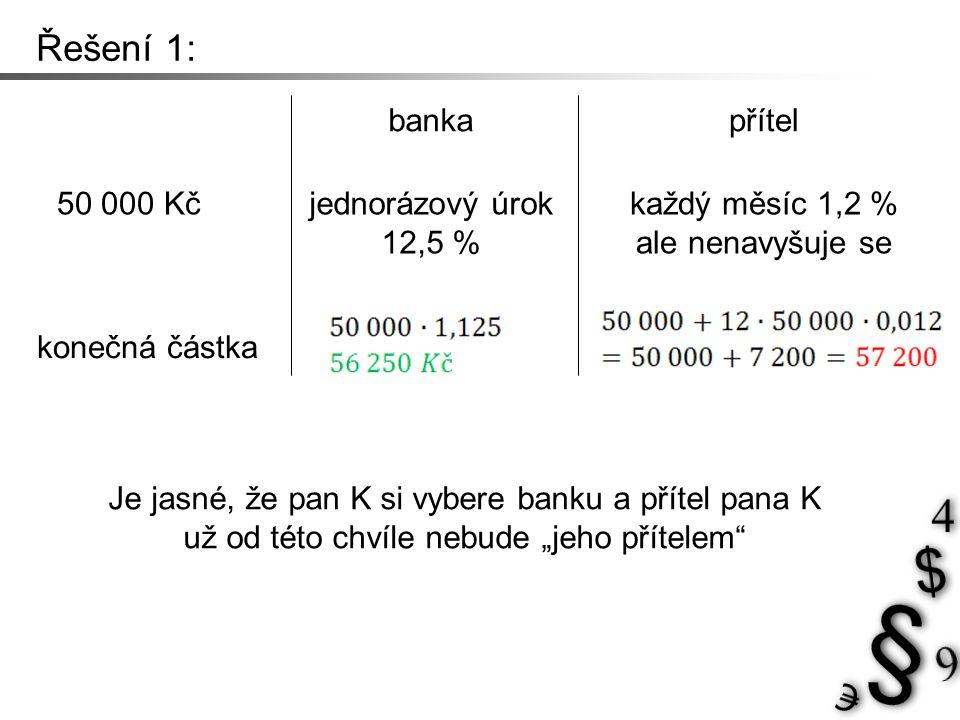 Řešení 1: 50 000 Kč konečná částka bankapřítel jednorázový úrok 12,5 % každý měsíc 1,2 % ale nenavyšuje se Je jasné, že pan K si vybere banku a přítel