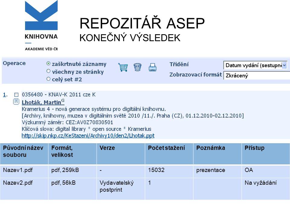REPOZITÁŘ ASEP KONEČNÝ VÝSLEDEK Původní název souboru Formát, velikost VerzePočet staženíPoznámkaPřístup Nazev1.pdfpdf, 259kB-15032prezentaceOA Nazev2.pdfpdf, 56kBVydavatelský postprint 1Na vyžádání