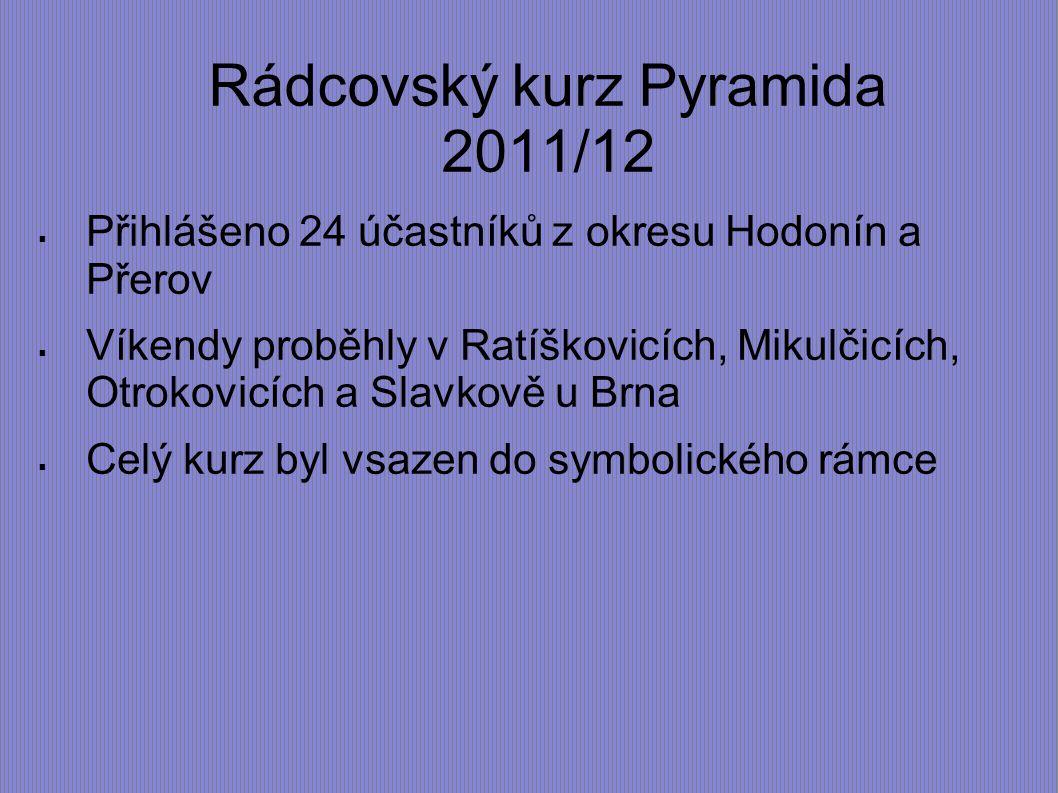 Rádcovský kurz Pyramida 2011/12  Přihlášeno 24 účastníků z okresu Hodonín a Přerov  Víkendy proběhly v Ratíškovicích, Mikulčicích, Otrokovicích a Sl