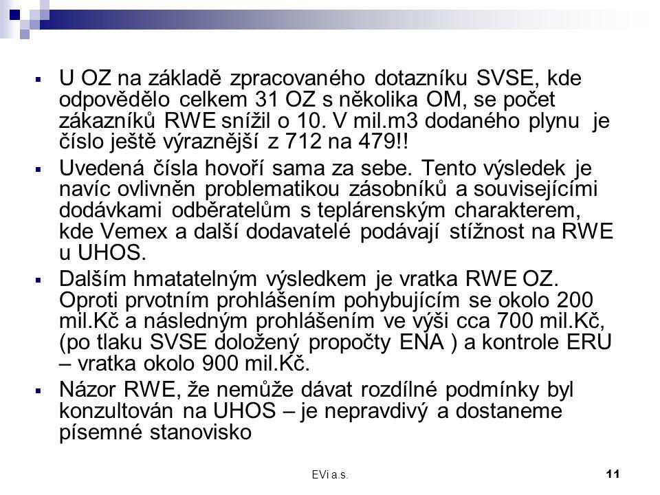 EVi a.s.11  U OZ na základě zpracovaného dotazníku SVSE, kde odpovědělo celkem 31 OZ s několika OM, se počet zákazníků RWE snížil o 10.