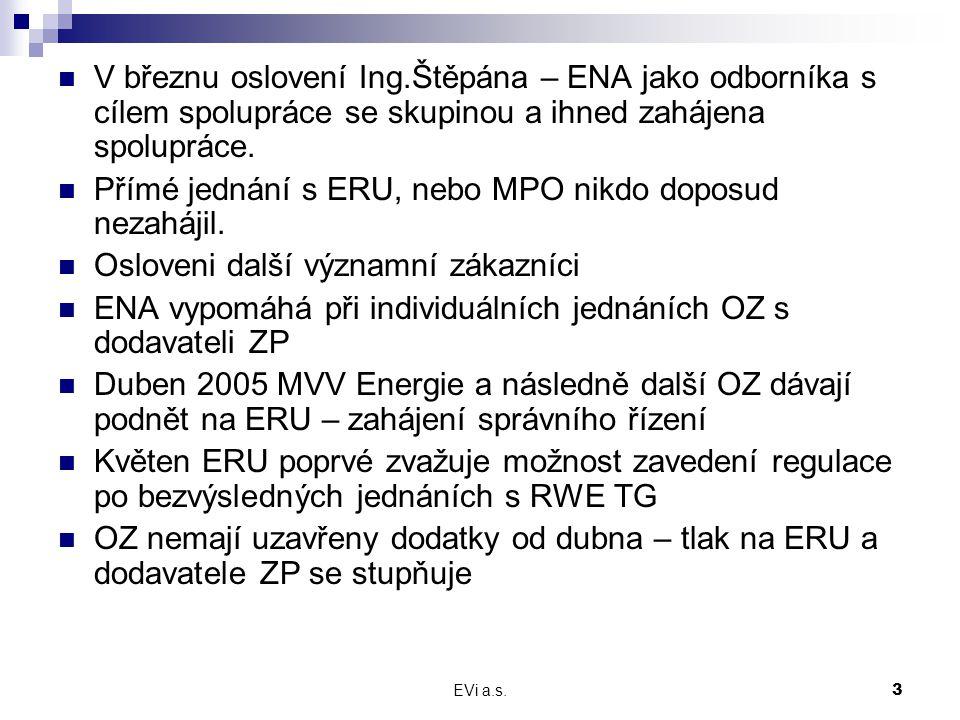 EVi a.s.14 Připomínky k pravidlům trhu s plynem a jejich vypořádání v připravované novele TémaPřipomínkyStanovisko ERÚ Denní smlouva na distribuci Požadavek na zavedení denních smluv na distribuci.