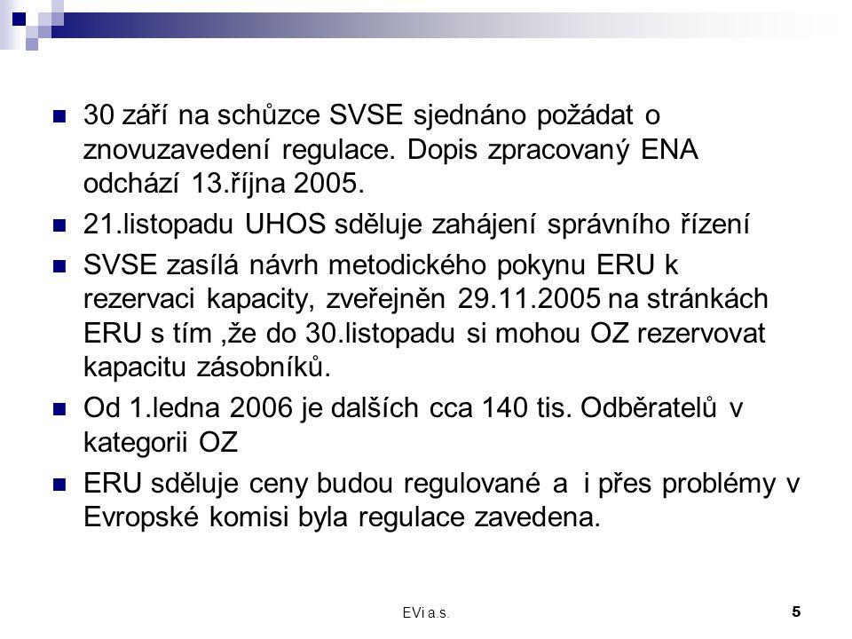 EVi a.s.5 30 září na schůzce SVSE sjednáno požádat o znovuzavedení regulace.