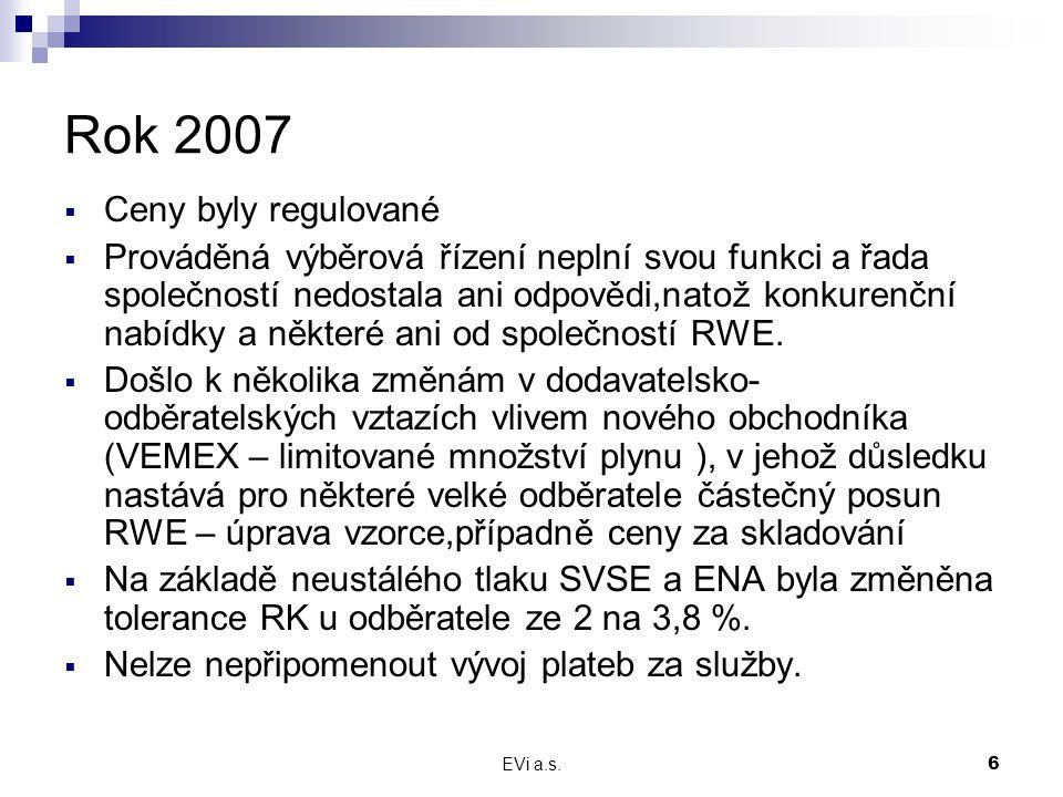 EVi a.s.6 Rok 2007  Ceny byly regulované  Prováděná výběrová řízení neplní svou funkci a řada společností nedostala ani odpovědi,natož konkurenční nabídky a některé ani od společností RWE.
