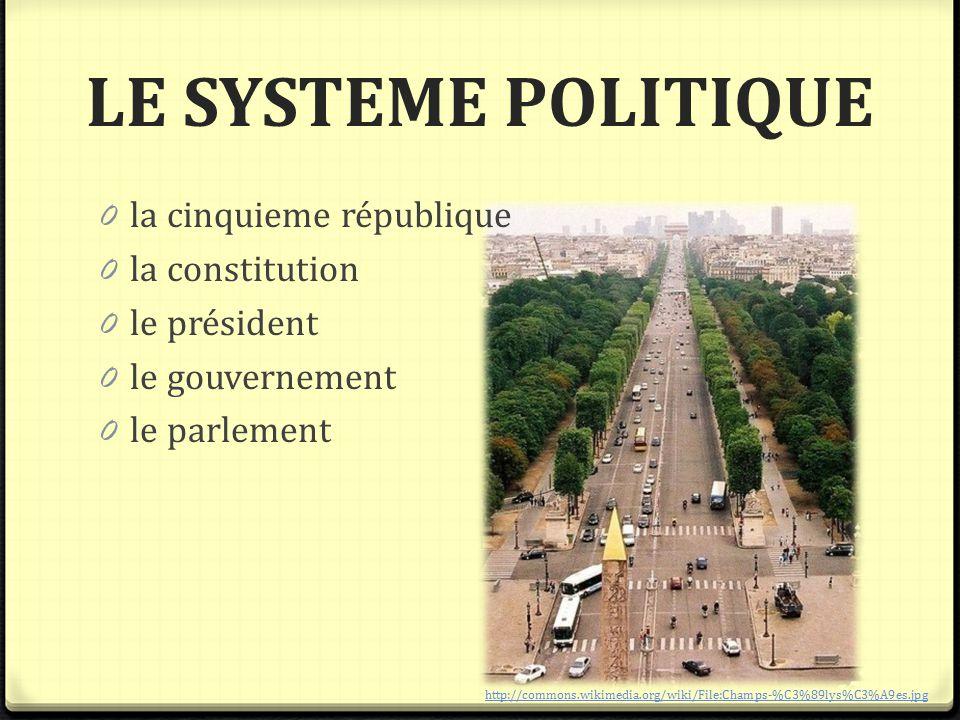LE SYSTEME POLITIQUE 0 la cinquieme république 0 la constitution 0 le président 0 le gouvernement 0 le parlement http://commons.wikimedia.org/wiki/Fil