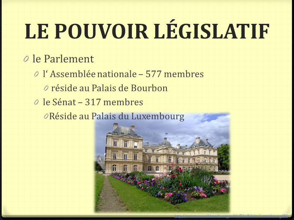 LE POUVOIR LÉGISLATIF 0 le Parlement 0 l' Assemblée nationale – 577 membres 0 réside au Palais de Bourbon 0 le Sénat – 317 membres 0 Réside au Palais
