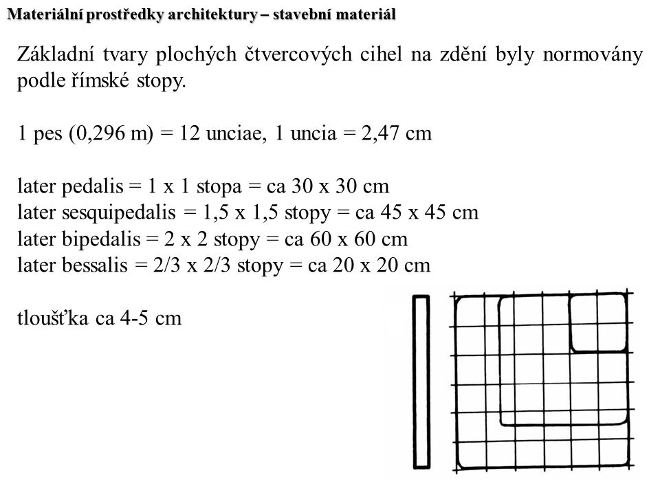 Materiální prostředky architektury – stavební materiál Základní tvary plochých čtvercových cihel na zdění byly normovány podle římské stopy. 1 pes (0,