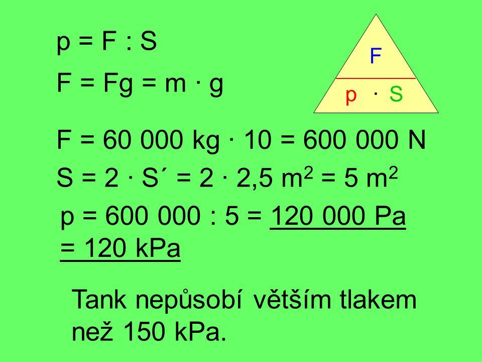 p = F : S F = Fg = m · g S = 2 · S´ = 2 · 2,5 m 2 = 5 m 2 F = 60 000 kg · 10 = 600 000 N F p S · p = 600 000 : 5 = 120 000 Pa = 120 kPa Tank nepůsobí větším tlakem než 150 kPa.