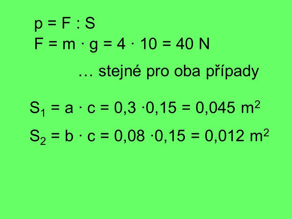 p = F : S F = m · g = 4 · 10 = 40 N … stejné pro oba případy S 1 = a · c = 0,3 ·0,15 = 0,045 m 2 S 2 = b · c = 0,08 ·0,15 = 0,012 m 2