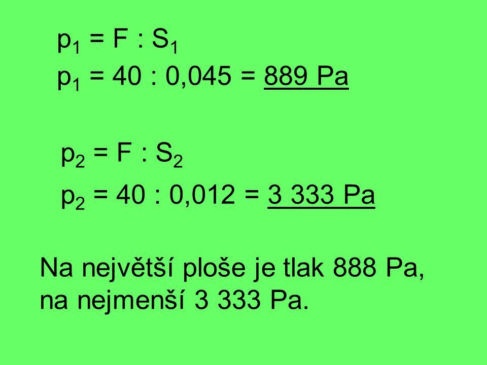 p 1 = F : S 1 p 1 = 40 : 0,045 = 889 Pa p 2 = 40 : 0,012 = 3 333 Pa p 2 = F : S 2 Na největší ploše je tlak 888 Pa, na nejmenší 3 333 Pa.