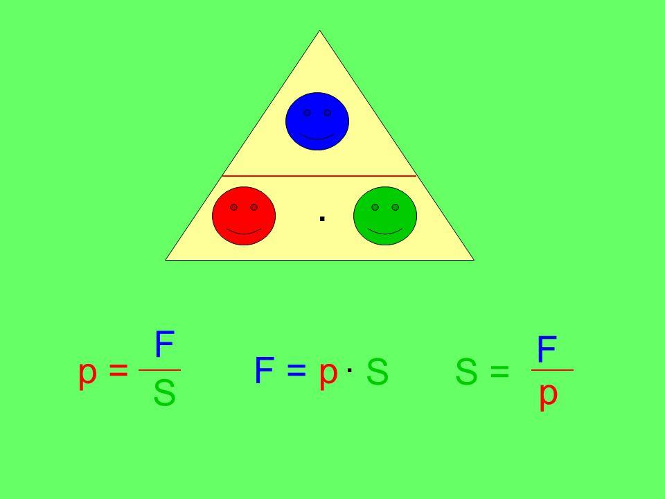 F pS · p =p = F S F =p· SS =S = F p