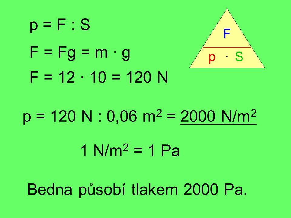 p = F : S F = Fg = m · g p = 120 N : 0,06 m 2 = 2000 N/m 2 1 N/m 2 = 1 Pa F = 12 · 10 = 120 N F p S · Bedna působí tlakem 2000 Pa.