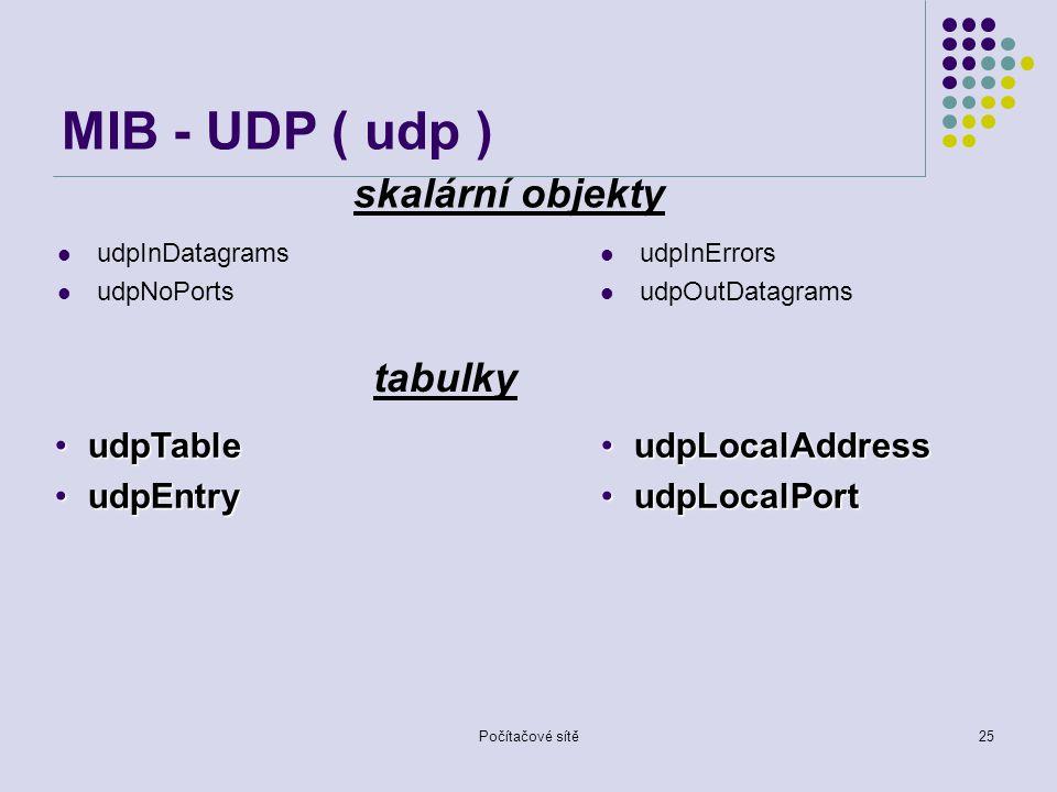 Počítačové sítě25 MIB - UDP ( udp ) udpInDatagrams udpNoPorts udpInErrors udpOutDatagrams udpTableudpTable udpEntryudpEntry udpLocalAddressudpLocalAddress udpLocalPortudpLocalPort skalární objekty tabulky
