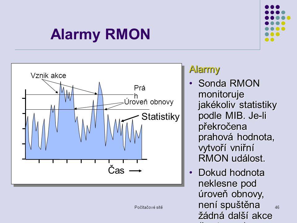 Počítačové sítě46 Alarmy RMON Prá h Úroveň obnovy Vznik akce Čas Statistiky Alarmy Sonda RMON monitoruje jakékoliv statistiky podle MIB.