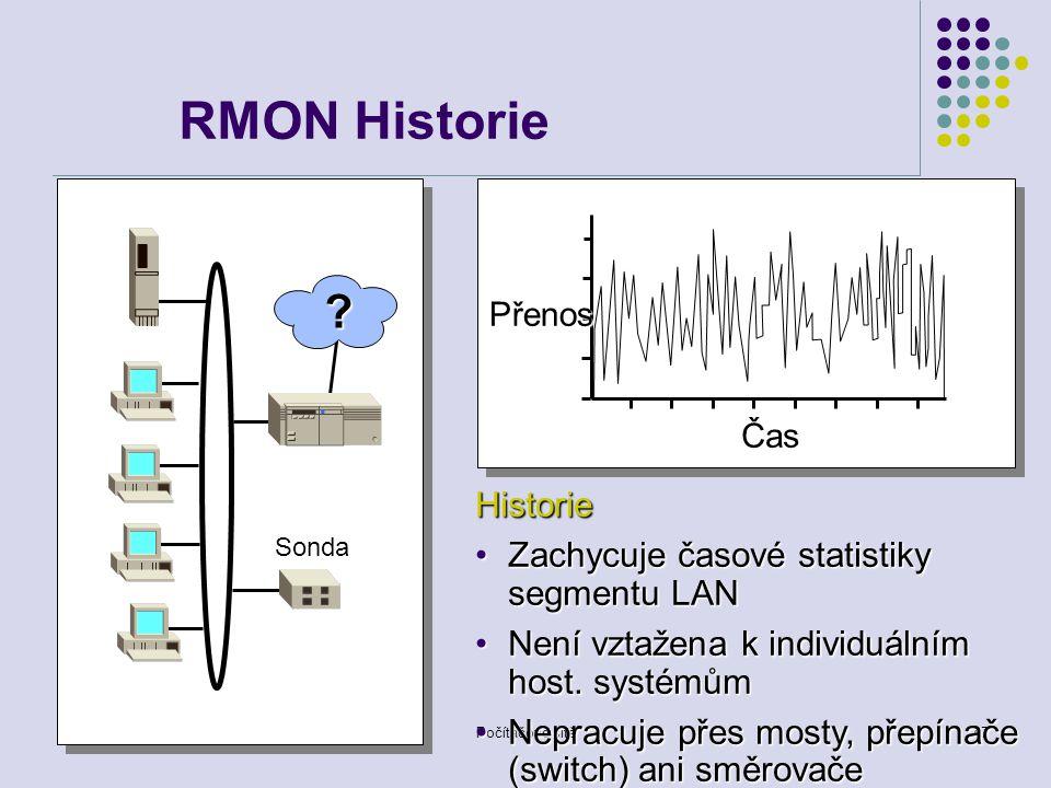 Počítačové sítě47 Čas Přenos RMON Historie Sonda .