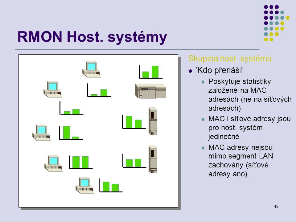 Počítačové sítě49 RMON Host.systémy Skupina host.