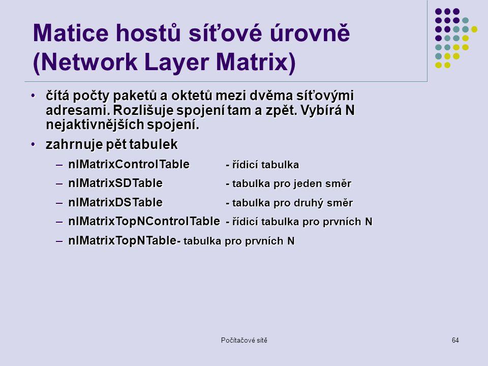 Počítačové sítě64 Matice hostů síťové úrovně (Network Layer Matrix) čítá počty paketů a oktetů mezi dvěma síťovými adresami.