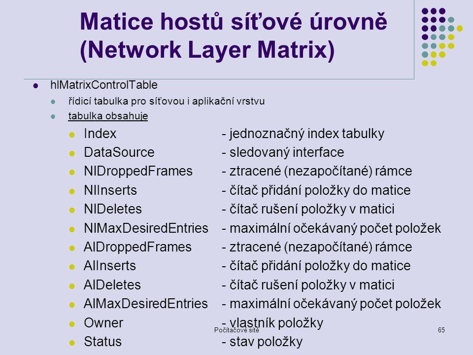 Počítačové sítě65 Matice hostů síťové úrovně (Network Layer Matrix) hlMatrixControlTable řídicí tabulka pro síťovou i aplikační vrstvu tabulka obsahuje Index- jednoznačný index tabulky DataSource- sledovaný interface NlDroppedFrames- ztracené (nezapočítané) rámce NlInserts- čítač přidání položky do matice NlDeletes- čítač rušení položky v matici NlMaxDesiredEntries- maximální očekávaný počet položek AlDroppedFrames- ztracené (nezapočítané) rámce AlInserts- čítač přidání položky do matice AlDeletes- čítač rušení položky v matici AlMaxDesiredEntries- maximální očekávaný počet položek Owner- vlastník položky Status- stav položky
