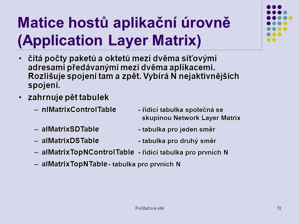 Počítačové sítě72 Matice hostů aplikační úrovně (Application Layer Matrix) čítá počty paketů a oktetů mezi dvěma síťovými adresami předávanými mezi dvěma aplikacemi.