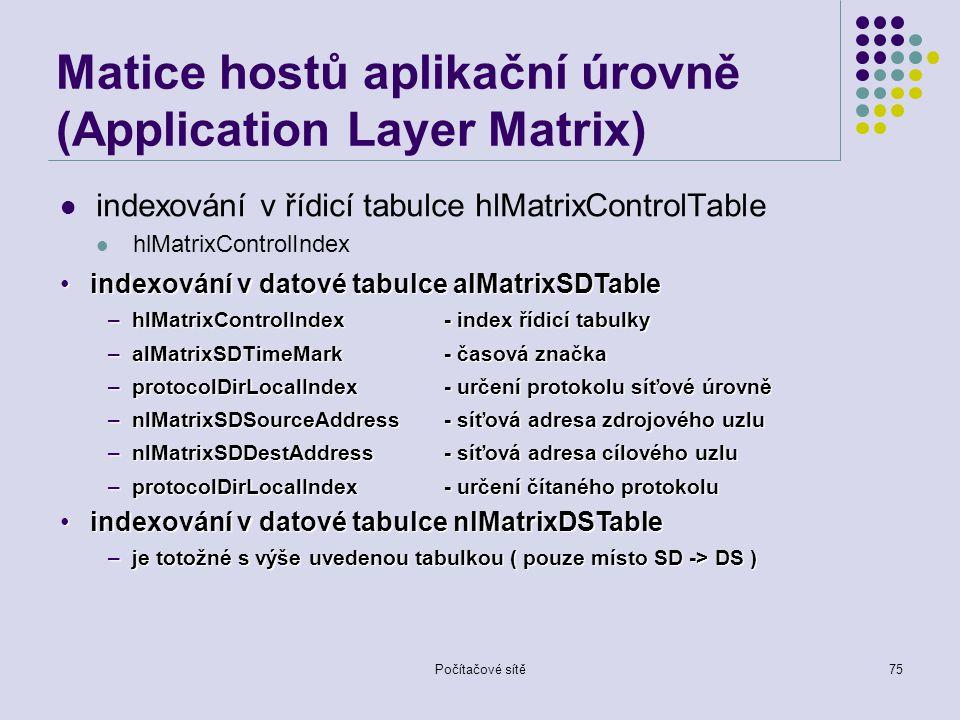 Počítačové sítě75 Matice hostů aplikační úrovně (Application Layer Matrix) indexování v řídicí tabulce hlMatrixControlTable hlMatrixControlIndex indexování v datové tabulce alMatrixSDTableindexování v datové tabulce alMatrixSDTable –hlMatrixControlIndex - index řídicí tabulky –alMatrixSDTimeMark - časová značka –protocolDirLocalIndex - určení protokolu síťové úrovně –nlMatrixSDSourceAddress- síťová adresa zdrojového uzlu –nlMatrixSDDestAddress- síťová adresa cílového uzlu –protocolDirLocalIndex- určení čítaného protokolu indexování v datové tabulce nlMatrixDSTableindexování v datové tabulce nlMatrixDSTable –je totožné s výše uvedenou tabulkou ( pouze místo SD -> DS )