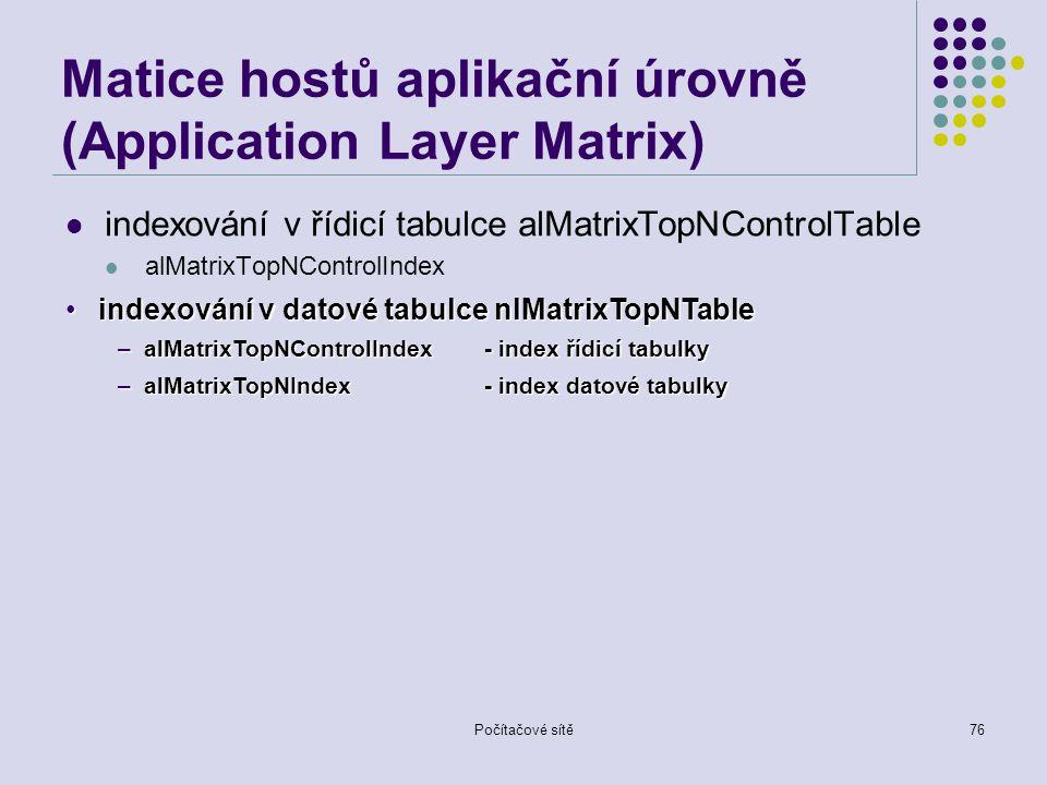 Počítačové sítě76 Matice hostů aplikační úrovně (Application Layer Matrix) indexování v řídicí tabulce alMatrixTopNControlTable alMatrixTopNControlIndex indexování v datové tabulce nlMatrixTopNTableindexování v datové tabulce nlMatrixTopNTable –alMatrixTopNControlIndex- index řídicí tabulky –alMatrixTopNIndex - index datové tabulky