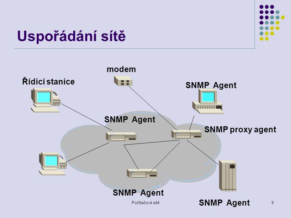 Počítačové sítě9 Uspořádání sítě Řídicí stanice SNMP Agent modem SNMP Agent SNMP proxy agent