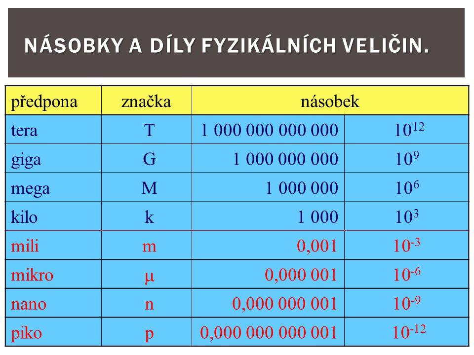 NÁSOBKY A DÍLY FYZIKÁLNÍCH VELIČIN. předponaznačkanásobek teraT1 000 000 000 000 10 12 gigaG1 000 000 00010 9 megaM1 000 00010 6 kilok1 00010 3 milim0