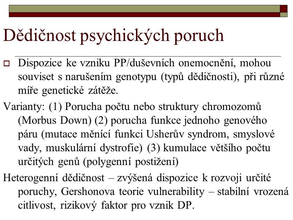 Dědičnost psychických poruch  Dispozice ke vzniku PP/duševních onemocnění, mohou souviset s narušením genotypu (typů dědičnosti), při různé míře genetické zátěže.