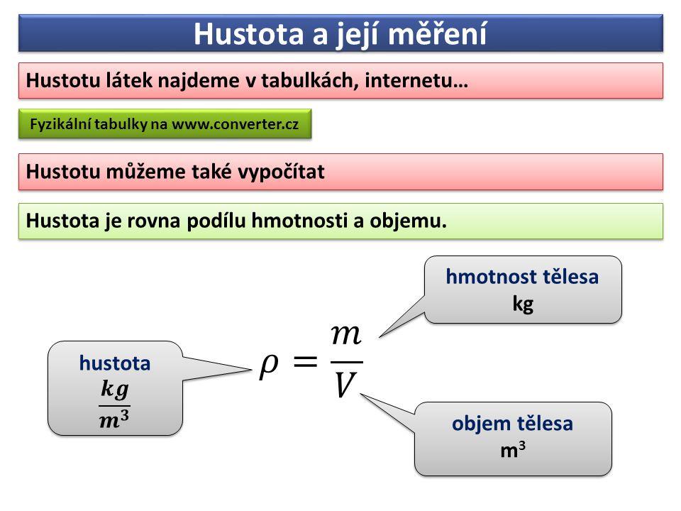 Hustotu látek najdeme v tabulkách, internetu… Fyzikální tabulky na www.converter.cz Hustotu můžeme také vypočítat hmotnost tělesa kg hmotnost tělesa kg objem tělesa m 3 objem tělesa m 3 Hustota je rovna podílu hmotnosti a objemu.