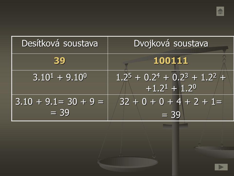 Desítková soustava Dvojková soustava 39100111 3.10 1 + 9.10 0 1.2 5 + 0.2 4 + 0.2 3 + 1.2 2 + +1.2 1 + 1.2 0 3.10 + 9.1= 30 + 9 = = 39 32 + 0 + 0 + 4