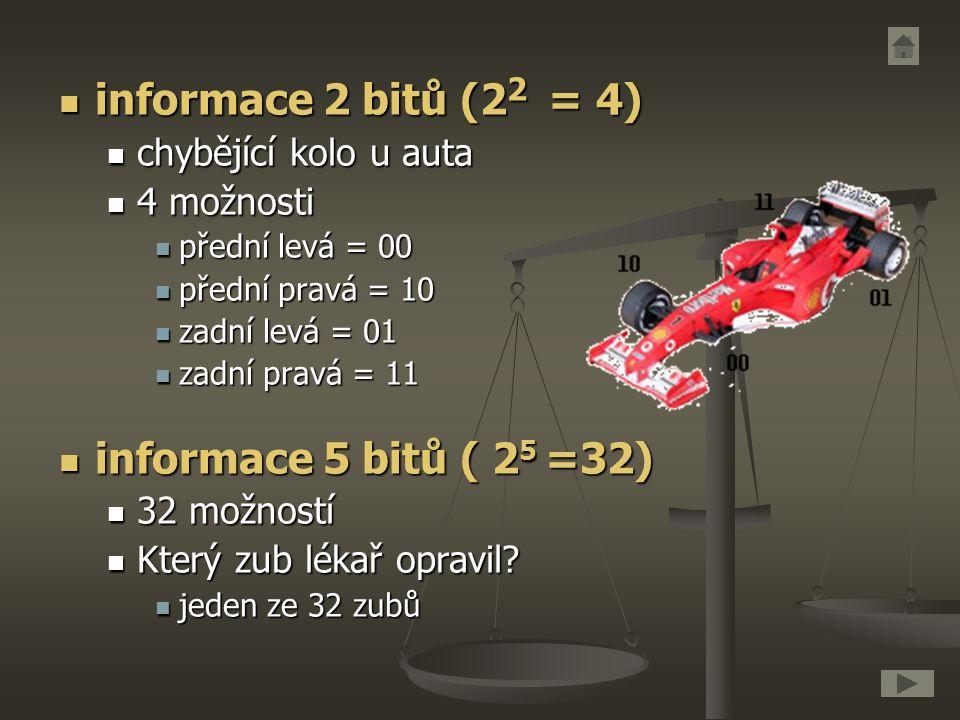 informace 2 bitů (2 2 = 4) informace 2 bitů (2 2 = 4) chybějící kolo u auta chybějící kolo u auta 4 možnosti 4 možnosti přední levá = 00 přední levá =
