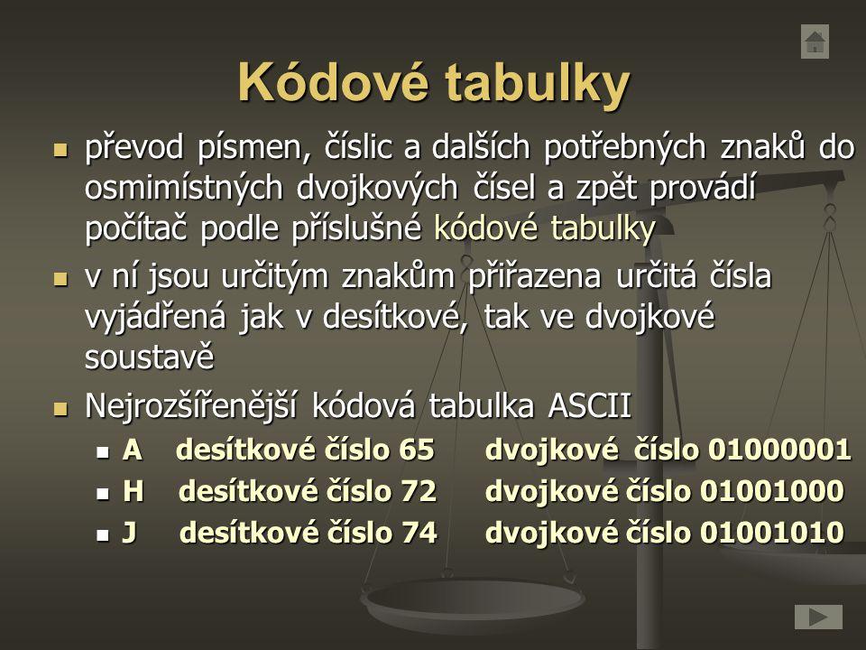 Kódové tabulky převod písmen, číslic a dalších potřebných znaků do osmimístných dvojkových čísel a zpět provádí počítač podle příslušné kódové tabulky