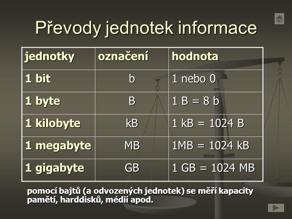 Převody jednotek informace jednotkyoznačeníhodnota 1 bit b 1 nebo 0 1 byte B 1 B = 8 b 1 kilobyte kB 1 kB = 1024 B 1 megabyte MB 1MB = 1024 kB 1 gigab