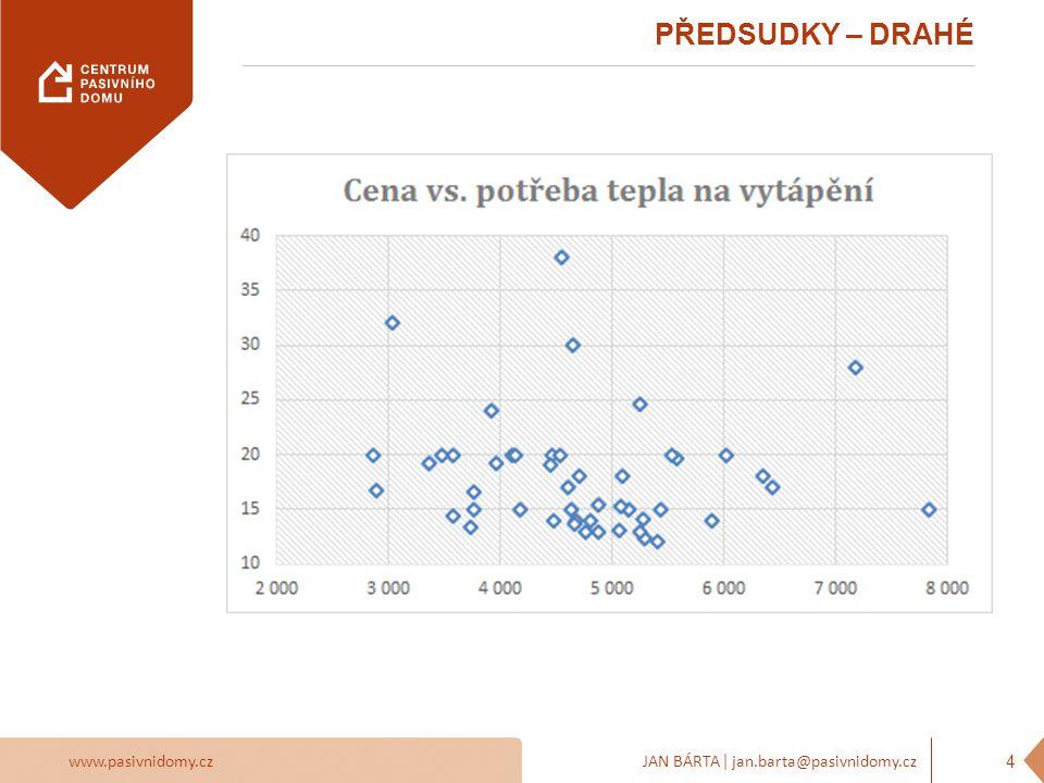 www.pasivnidomy.czJAN BÁRTA | jan.barta@pasivnidomy.cz PŘEDSUDKY – DRAHÉ 5