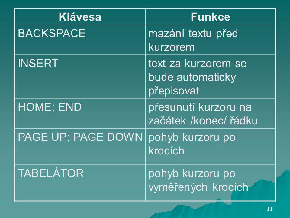 KlávesaFunkce BACKSPACEmazání textu před kurzorem INSERTtext za kurzorem se bude automaticky přepisovat HOME; ENDpřesunutí kurzoru na začátek /konec/