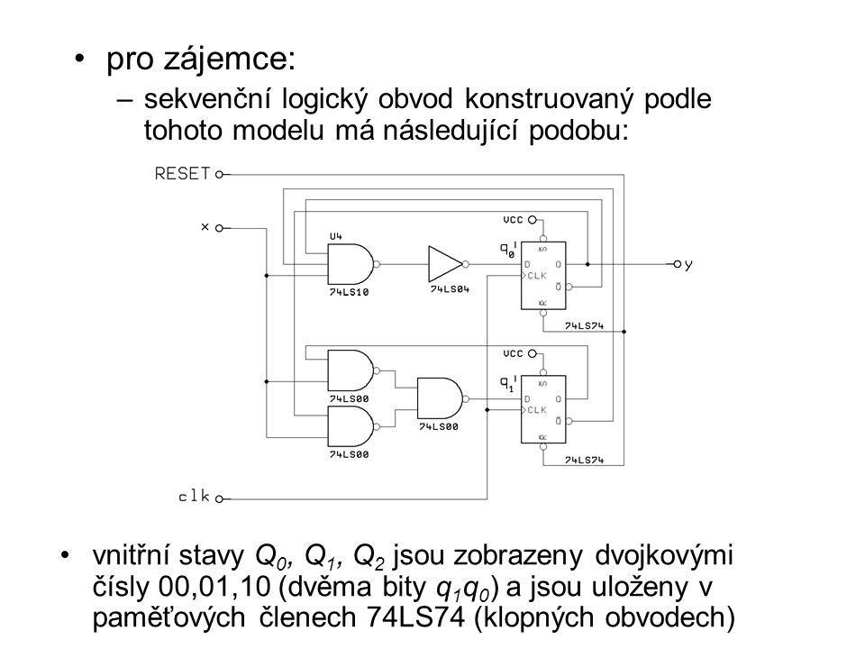 pro zájemce: –sekvenční logický obvod konstruovaný podle tohoto modelu má následující podobu: vnitřní stavy Q 0, Q 1, Q 2 jsou zobrazeny dvojkovými čísly 00,01,10 (dvěma bity q 1 q 0 ) a jsou uloženy v paměťových členech 74LS74 (klopných obvodech)