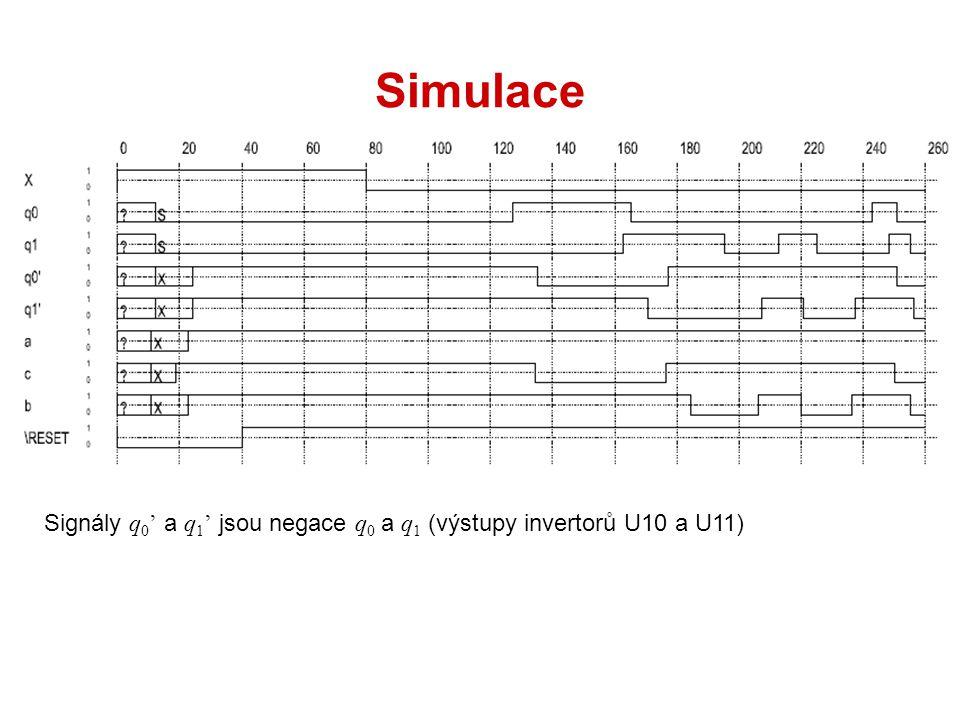 Simulace Signály q 0 ' a q 1 ' jsou negace q 0 a q 1 (výstupy invertorů U10 a U11)