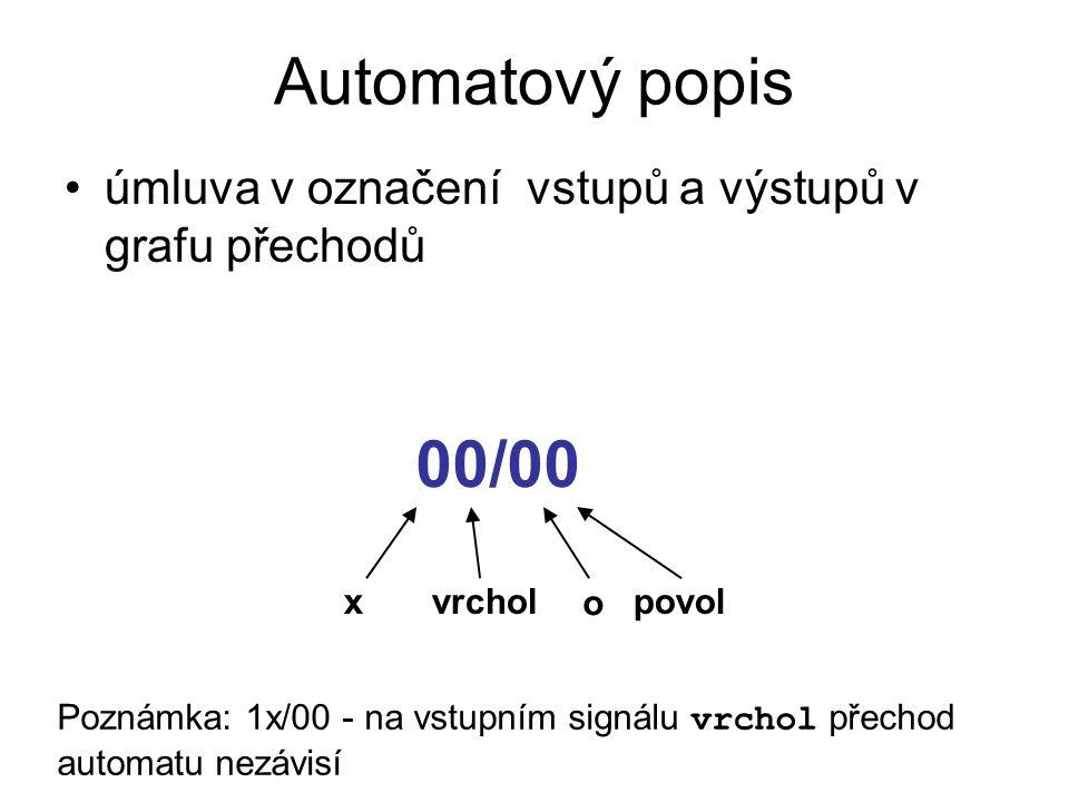 Automatový popis úmluva v označení vstupů a výstupů v grafu přechodů 00/00 xvrcholpovol o Poznámka: 1x/00 - na vstupním signálu vrchol přechod automatu nezávisí