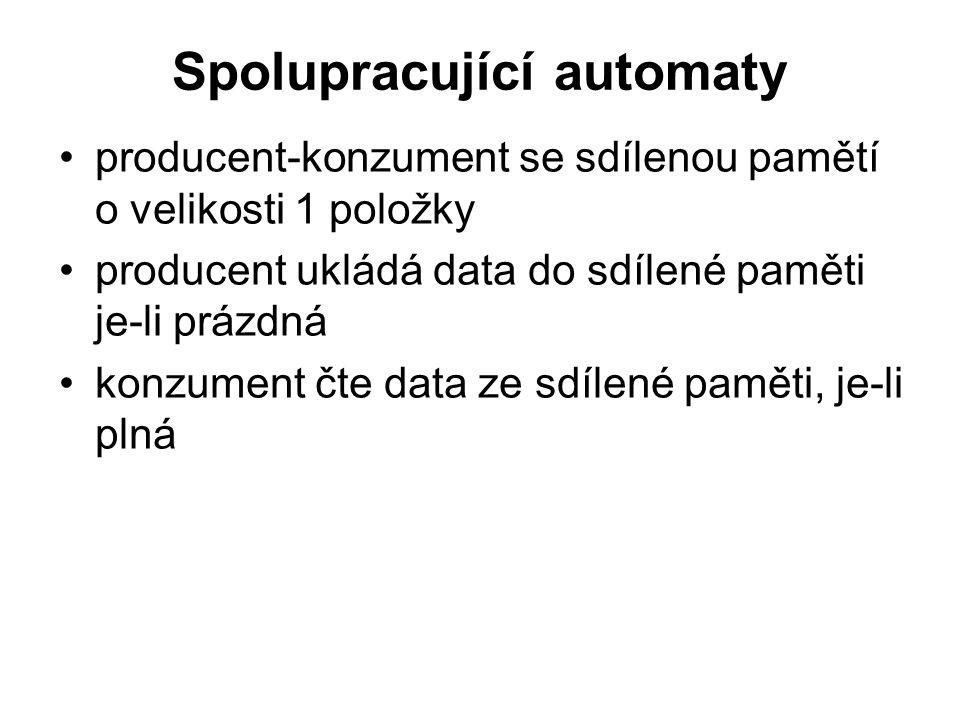 Spolupracující automaty producent-konzument se sdílenou pamětí o velikosti 1 položky producent ukládá data do sdílené paměti je-li prázdná konzument čte data ze sdílené paměti, je-li plná