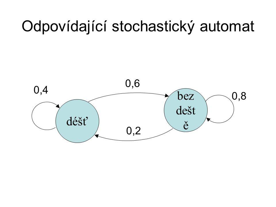 Odpovídající stochastický automat déšť bez dešt ě 0,4 0,6 0,2 0,8