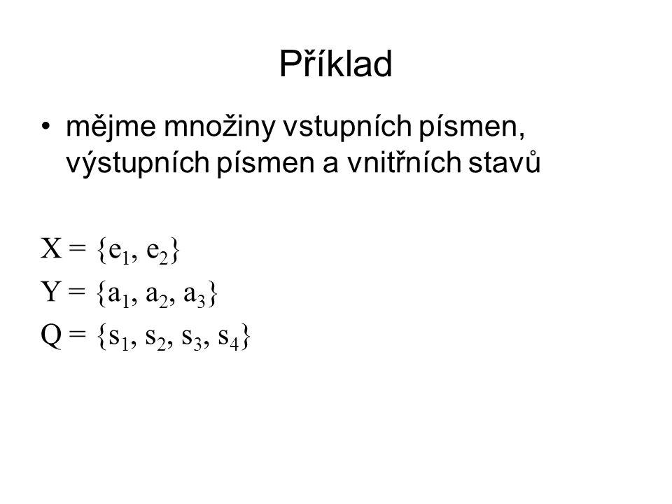 Příklad mějme množiny vstupních písmen, výstupních písmen a vnitřních stavů X = {e 1, e 2 } Y = {a 1, a 2, a 3 } Q = {s 1, s 2, s 3, s 4 }