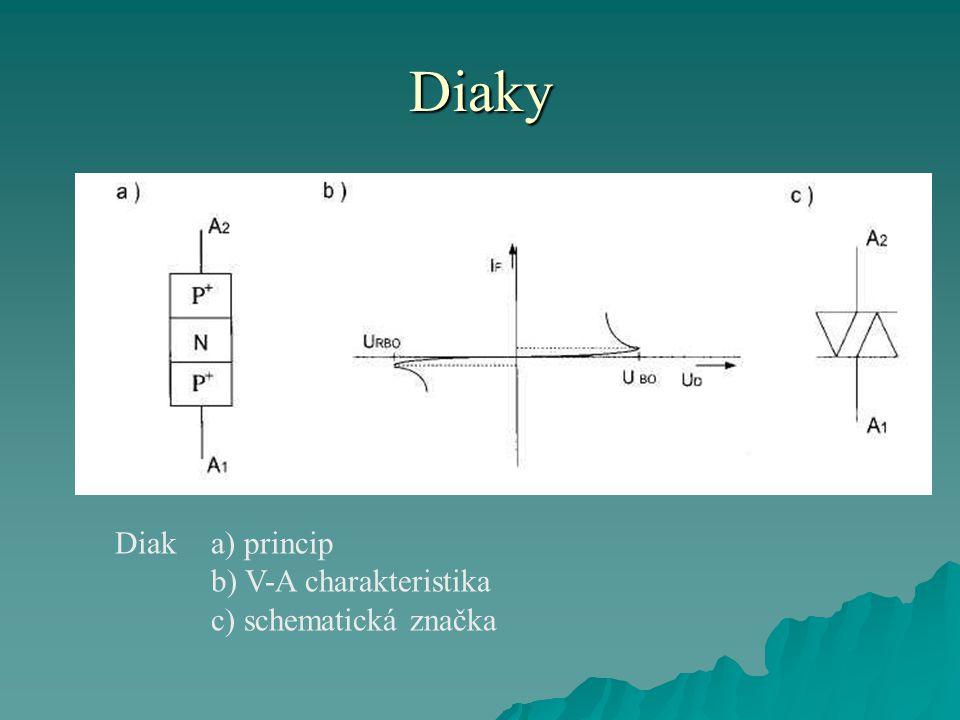 Diaky Diaka) princip b) V-A charakteristika c) schematická značka