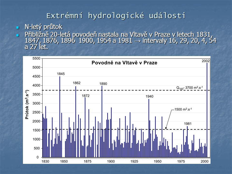 Extrémní hydrologické události N-letý průtok N-letý průtok Přibližně 20-letá povodeň nastala na Vltavě v Praze v letech 1831, 1847, 1876, 1896 1900, 1