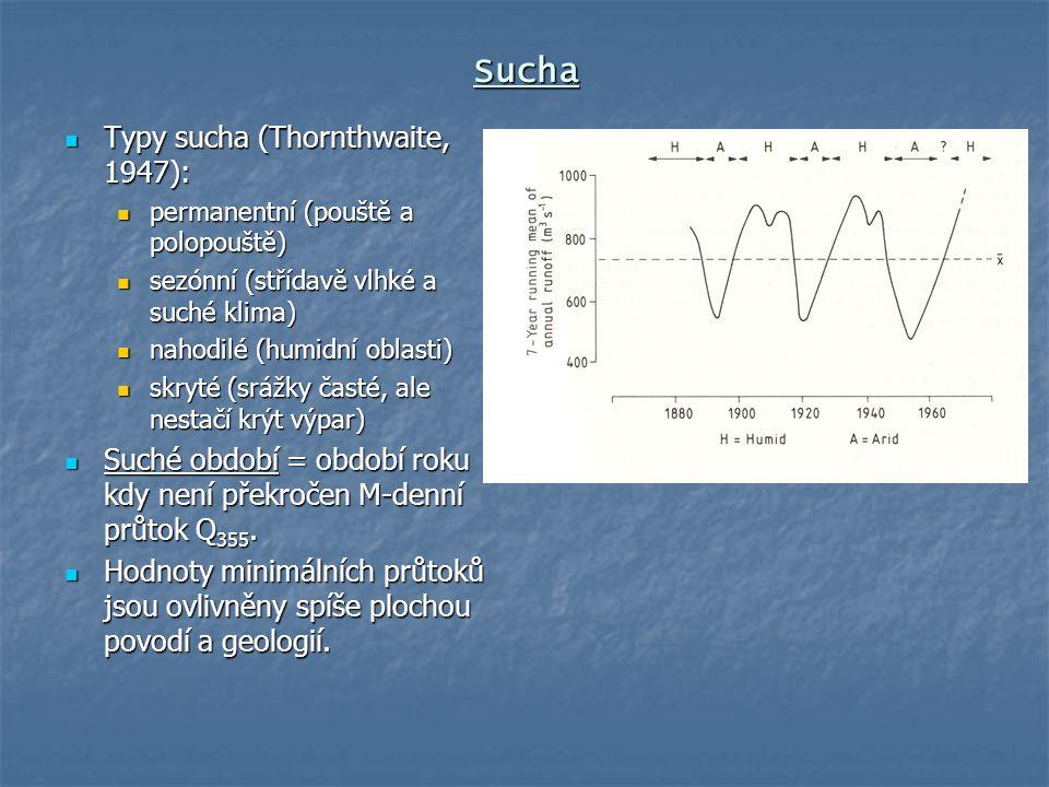 Sucha Typy sucha (Thornthwaite, 1947): Typy sucha (Thornthwaite, 1947): permanentní (pouště a polopouště) permanentní (pouště a polopouště) sezónní (s