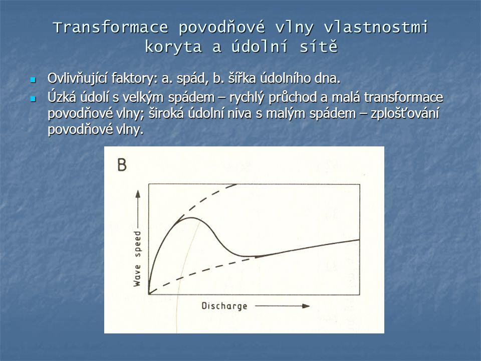 Transformace povodňové vlny vlastnostmi koryta a údolní sítě Ovlivňující faktory: a. spád, b. šířka údolního dna. Ovlivňující faktory: a. spád, b. šíř