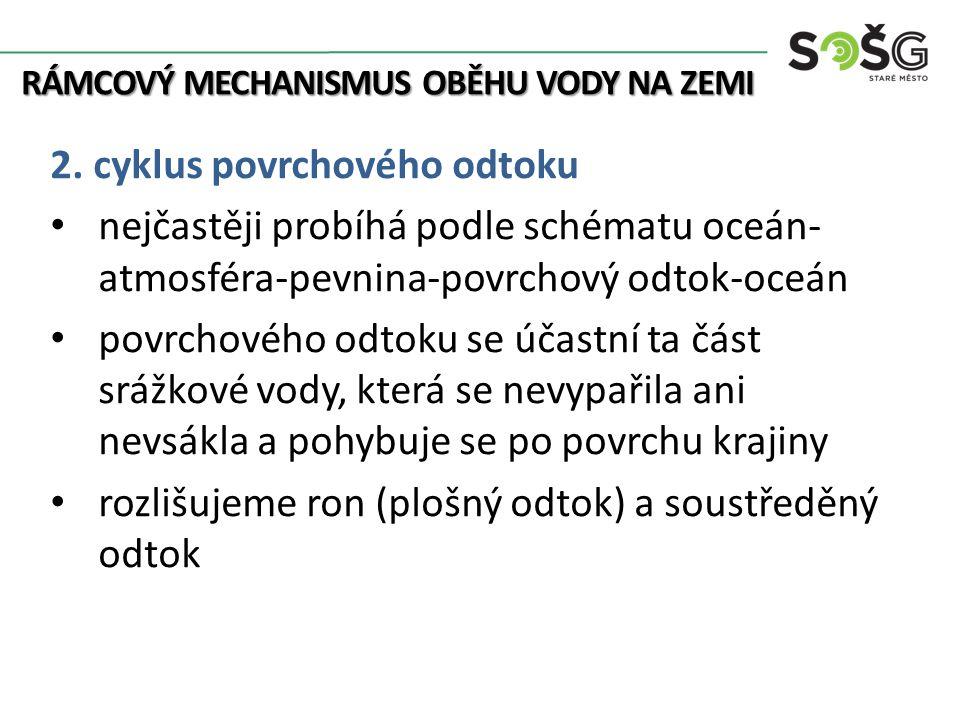 RÁMCOVÝ MECHANISMUS OBĚHU VODY NA ZEMI 2.