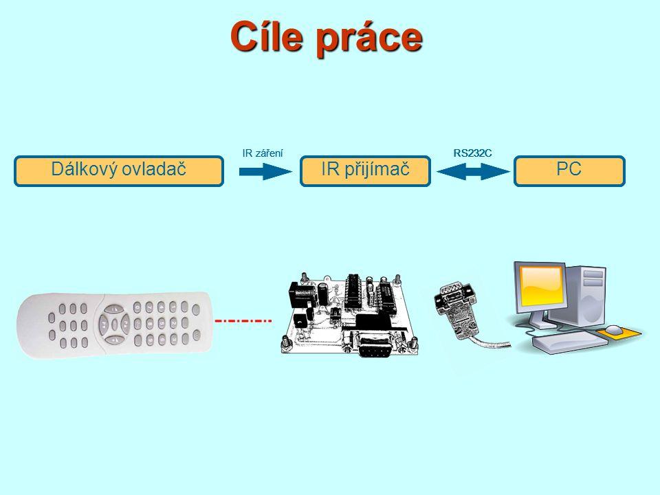 Cíle práce IR přijímačPCDálkový ovladač IR zářeníRS232C IR přijímačPC IR zářeníRS232C Dálkový ovladačIR přijímačPC IR zářeníRS232C