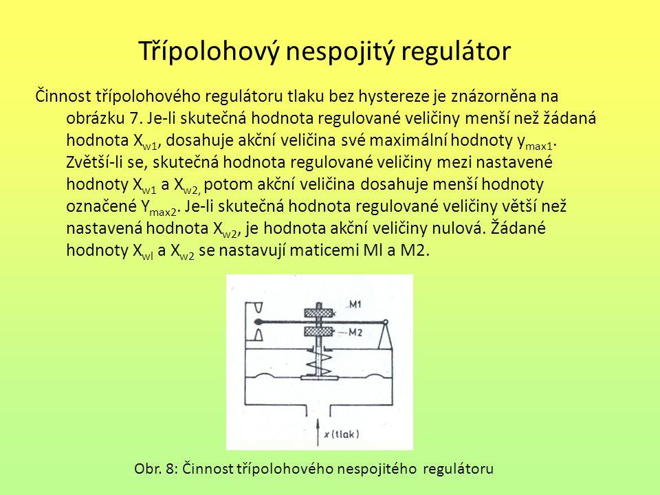 Třípolohový nespojitý regulátor Činnost třípolohového regulátoru tlaku bez hystereze je znázorněna na obrázku 7. Je-li skutečná hodnota regulované vel